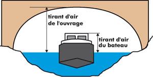 TirantEauAir