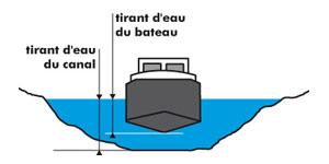 Tirant_d_Eau_cle7e81f1-fb962